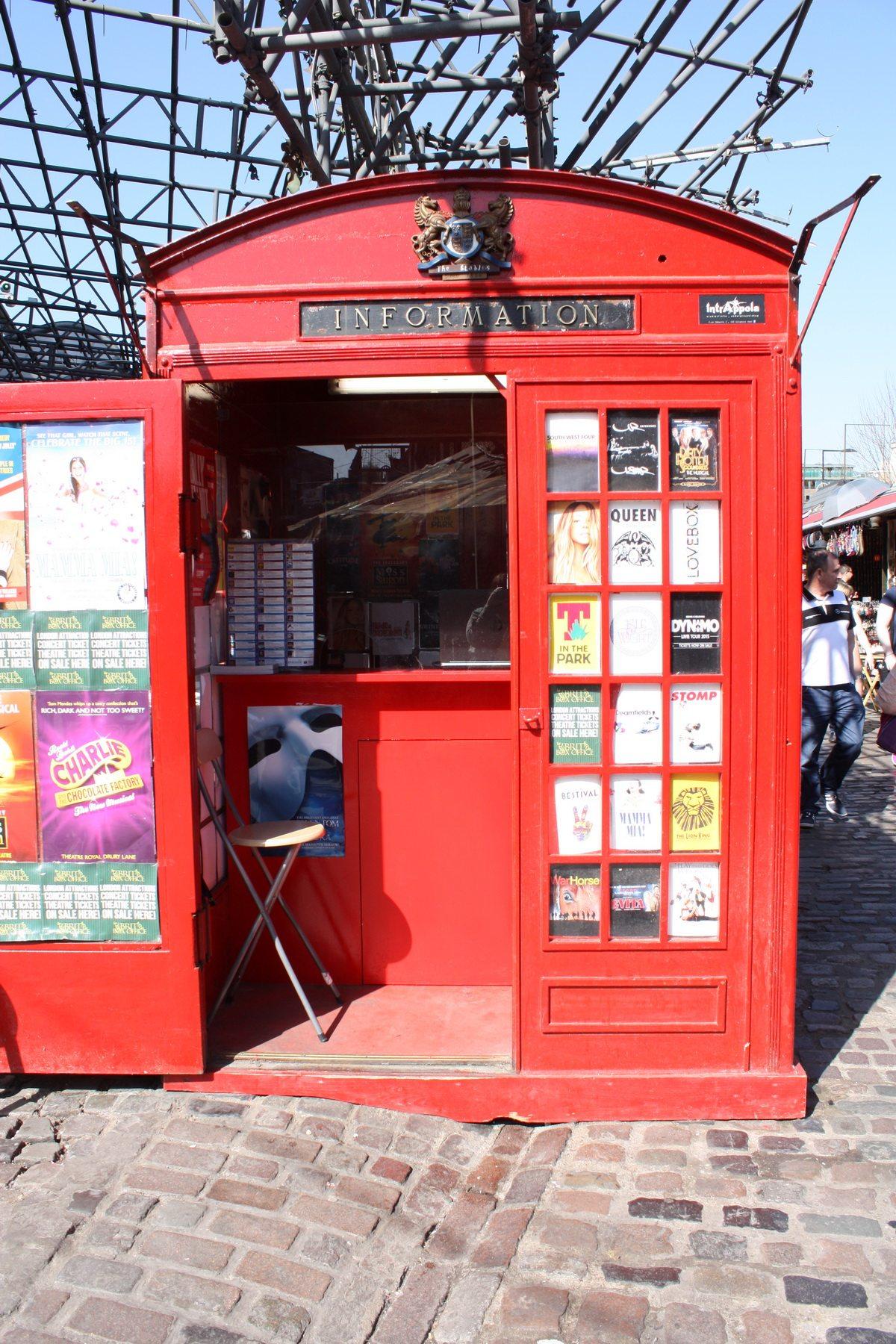 Telephone Information Box