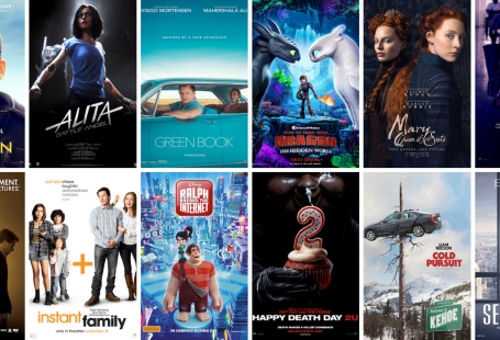Upcoming must see movies january february 2019